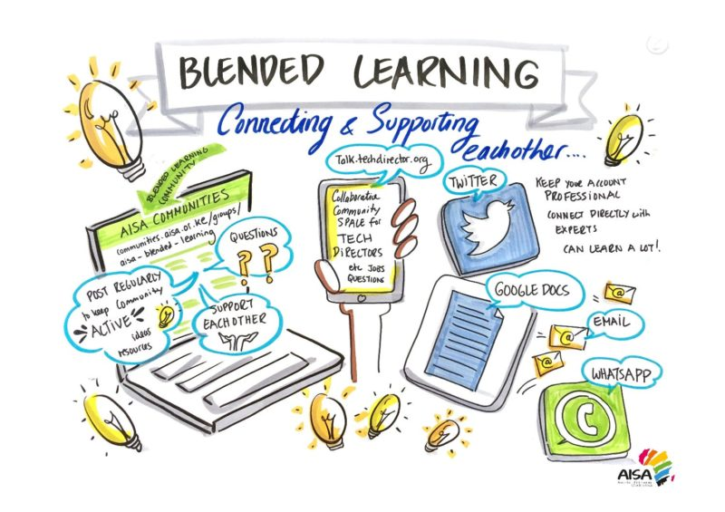 blended-learning-connecting-supporting-each-other-220820.pdf