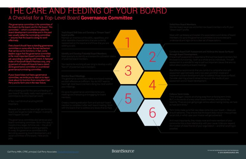 the-care-and-feeding-of-your-board-committee-240820.pdf