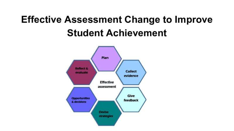effective-assessment-change-to-improve-student-achievement-210820.pdf