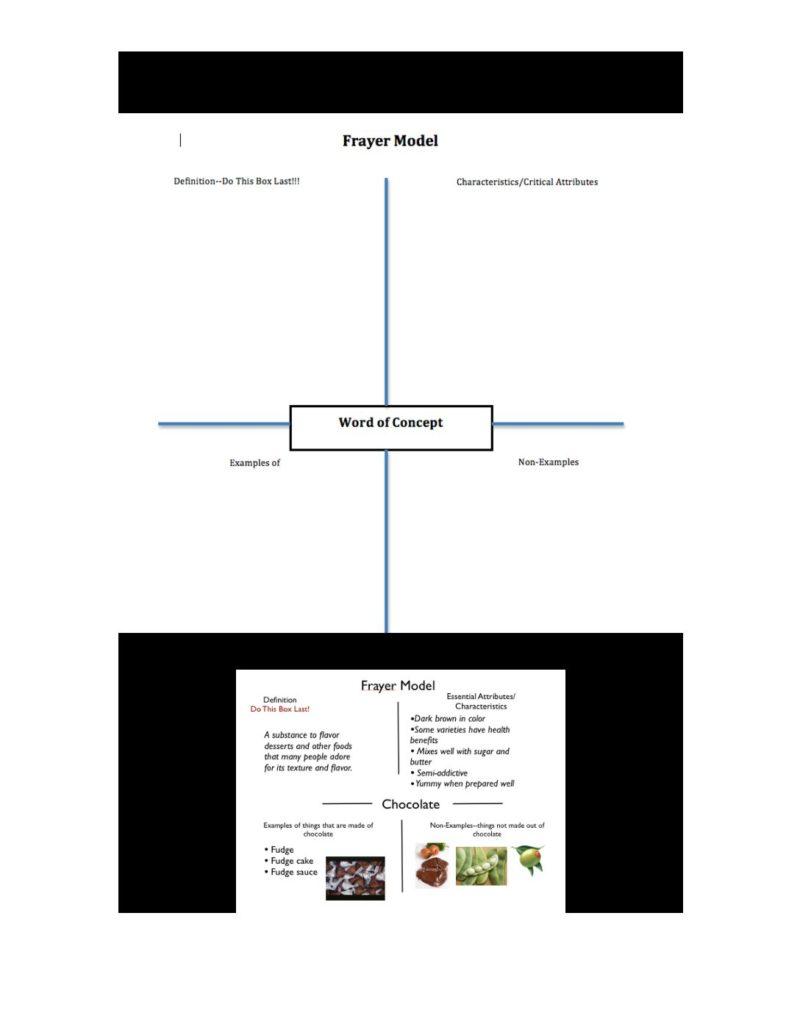 vocabulary-workshop-frayer-model-220820.pdf