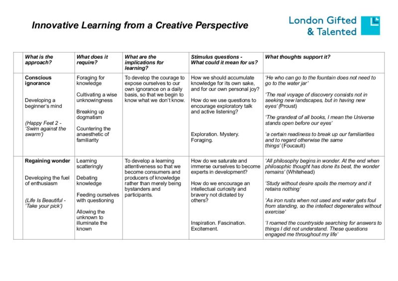 innovative-learning-from-a-creative-perspective-220820.pdf