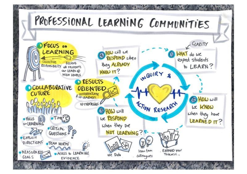 professional-learning-communities-220820.pdf