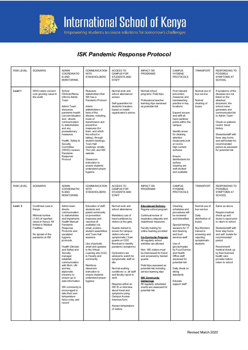 isk-pandemic-response-protocol-280320.pdf